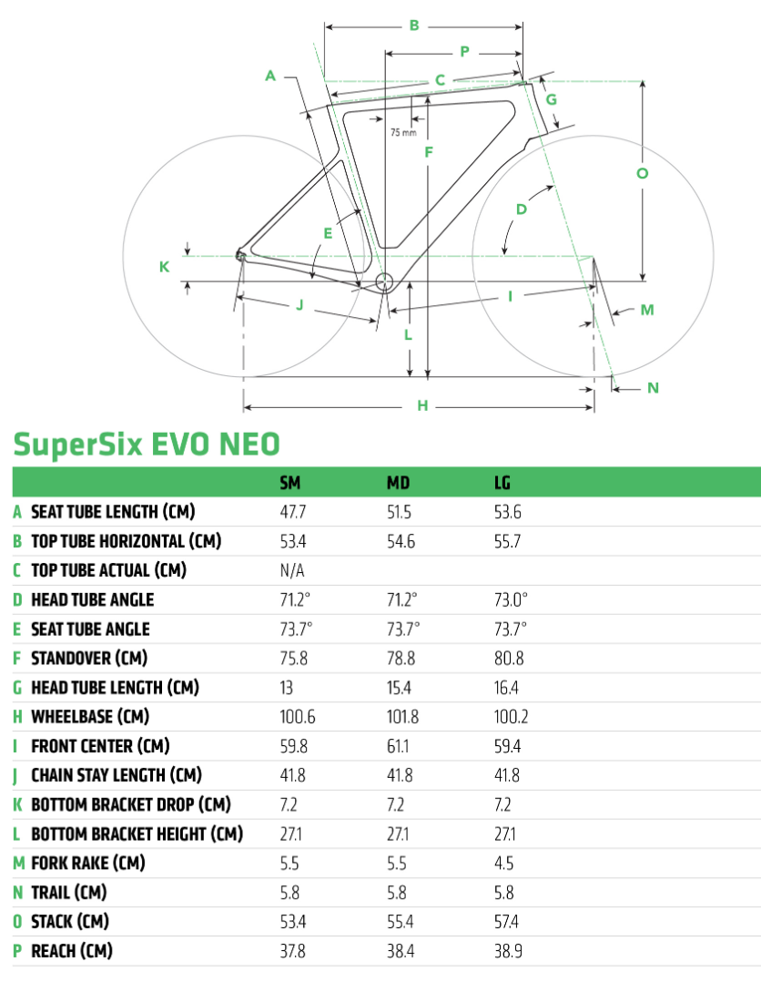 Cannondale SuperSix EVO NEO geometry