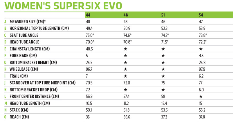 Cannondale Women's SuperSix EVO Disc geometry chart