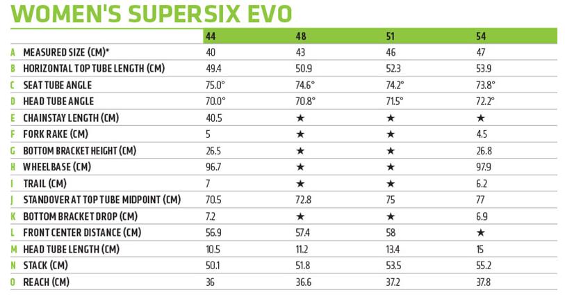 Cannondale Women's Supersix EVO geometry chart