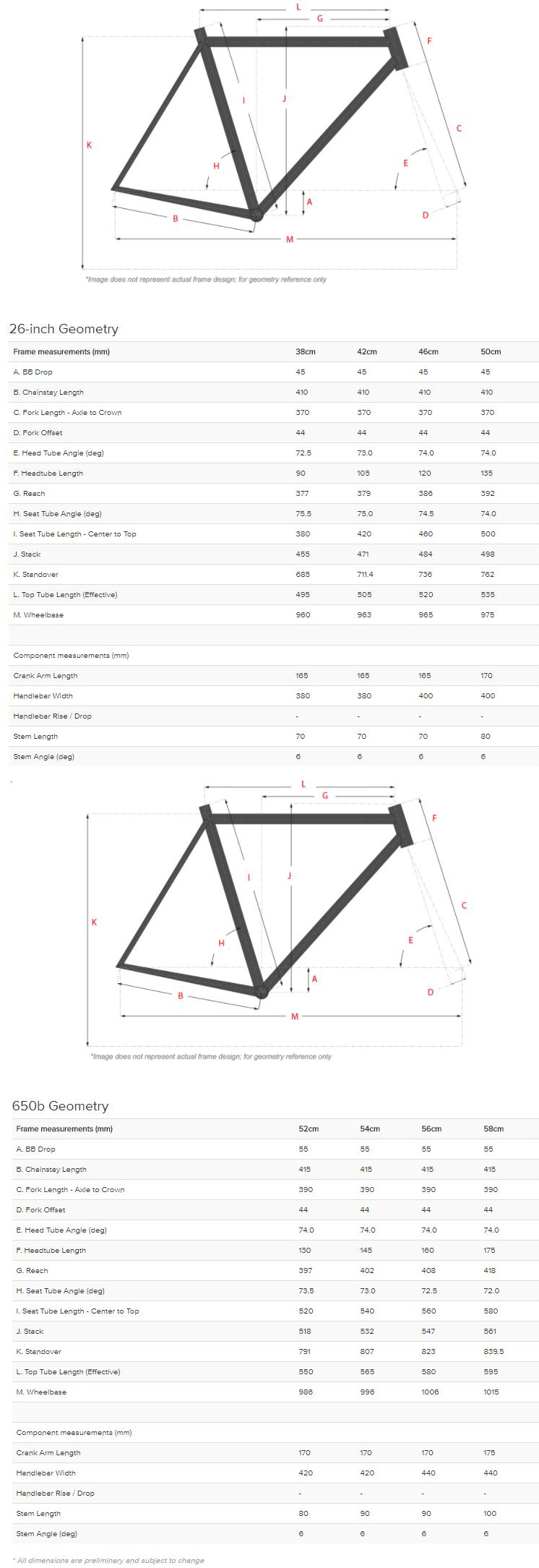 Surly Pack Rat geometry chart