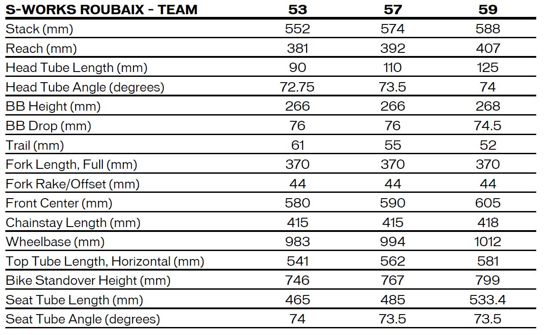 S-Works Roubaix Team geometry chart