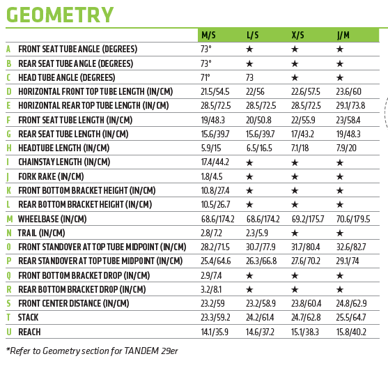 Cannondale Tandem 29er geometry chart