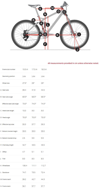 Trek Top Fuel 9.8 SL Women's geometry chart