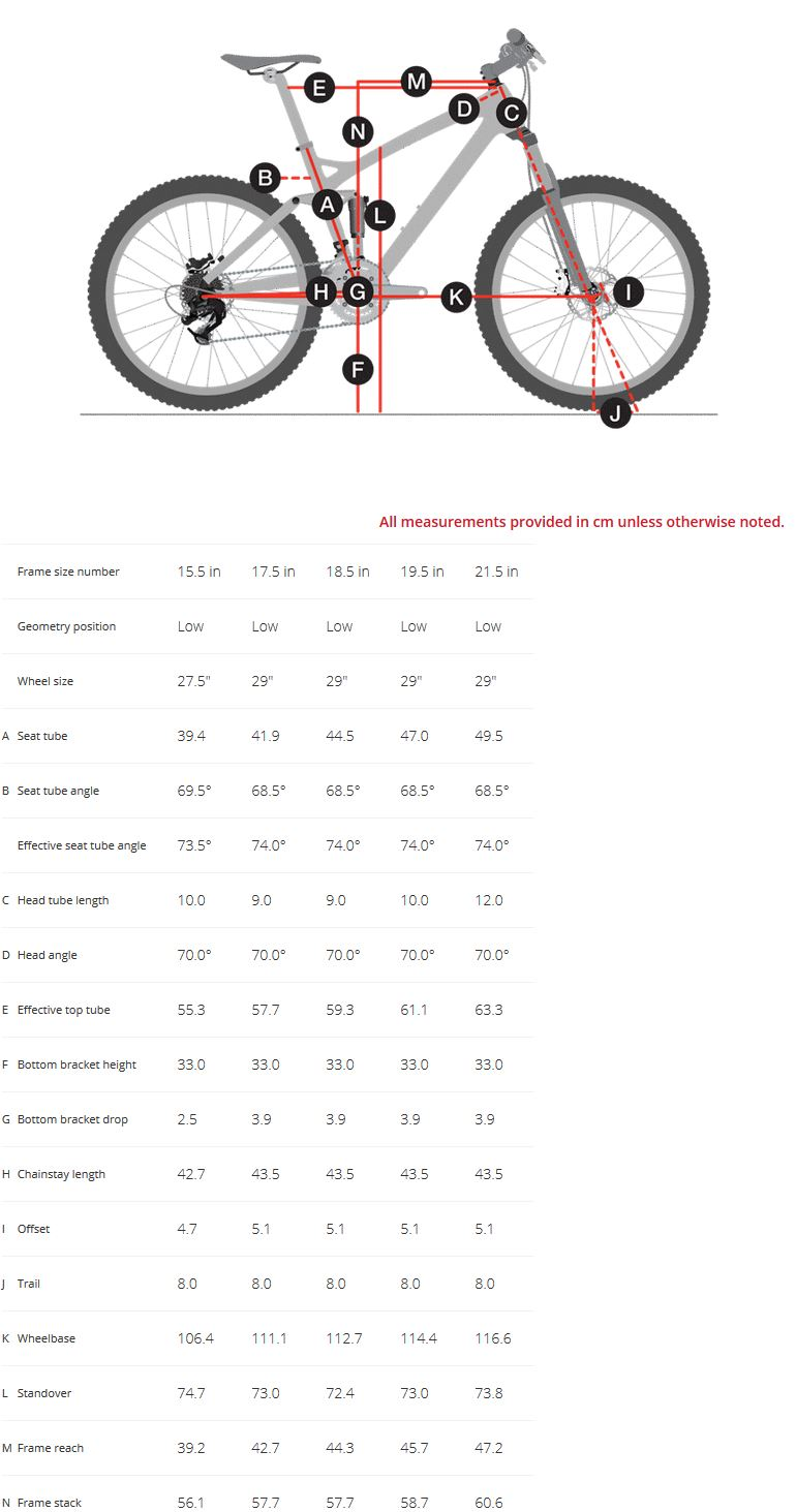 Trek Top Fuel Carbon frameset geometry chart