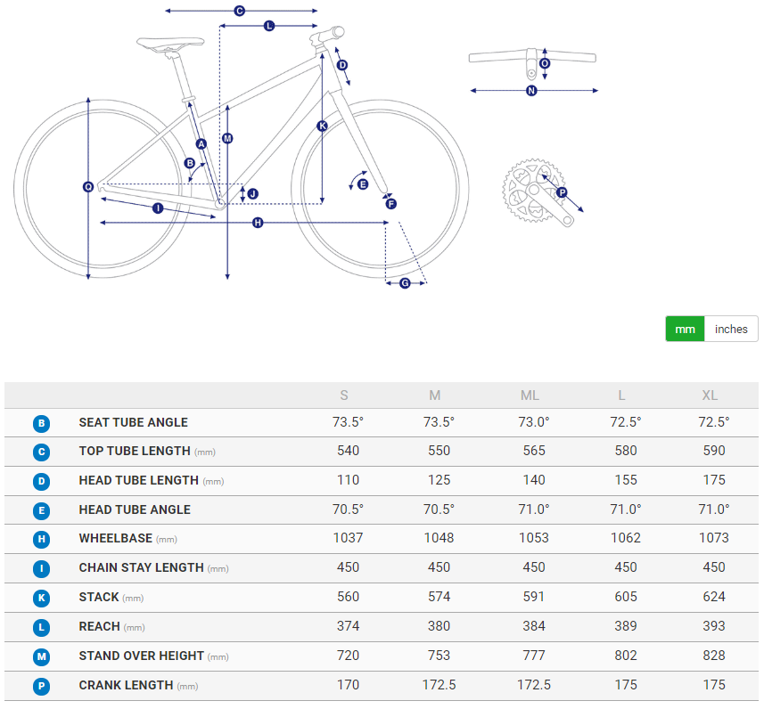 Giant ToughRoad GX SLR geometry chart