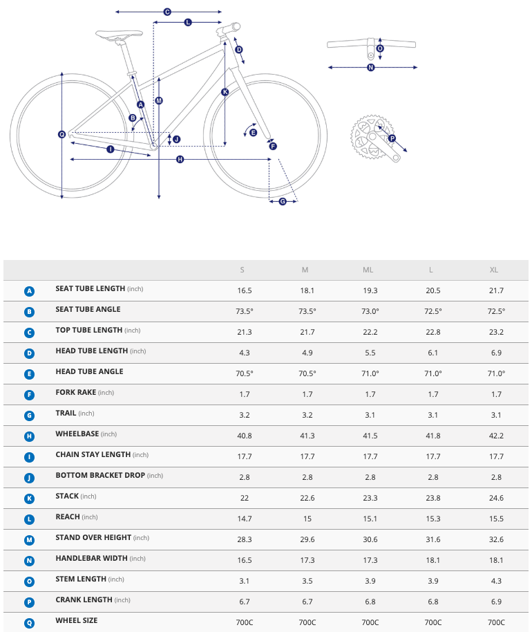 Giant Toughroad SLR geometry chart