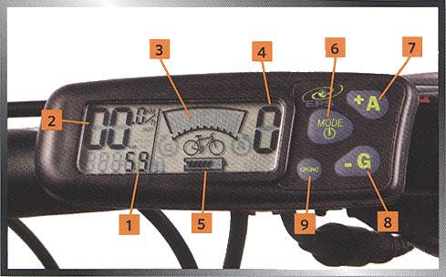 Trek electric-assist handlebar console.