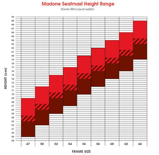 Madone seatmast height range