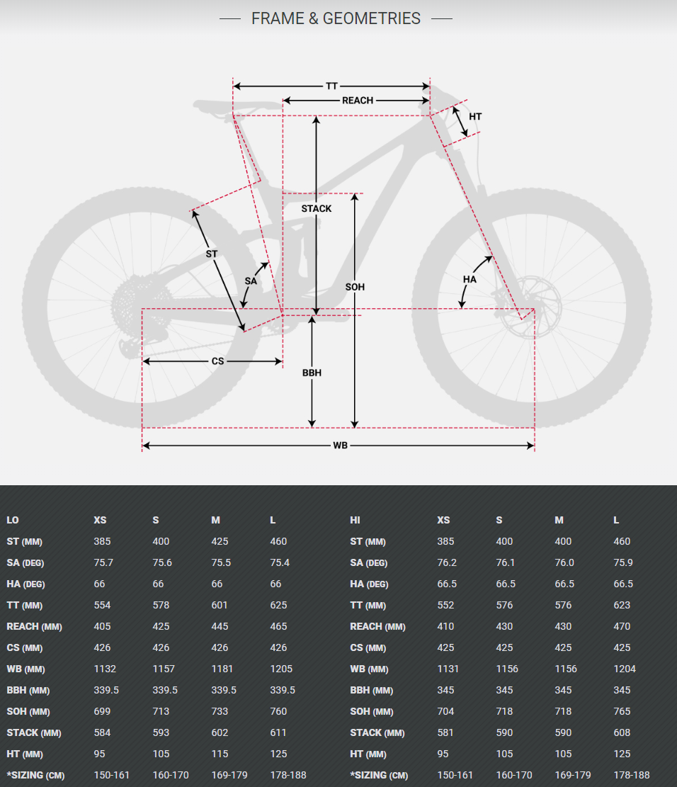 Devinci Troy 27 geometry chart