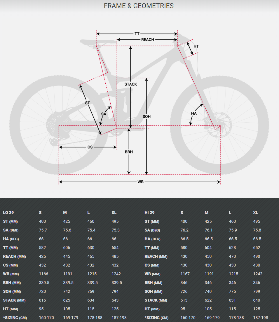 Devinci Troy 29 geometry chart