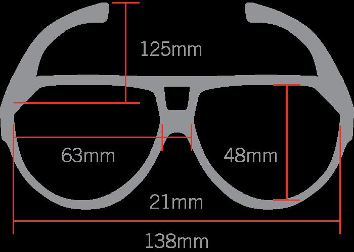 Brand Model Short Description