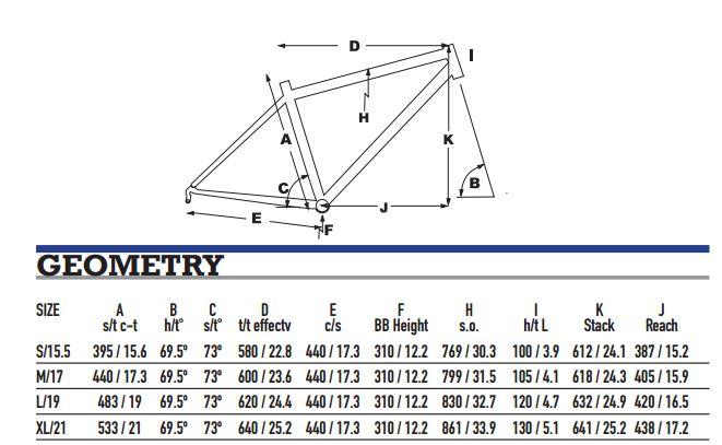 KHS Tucson Geometry Chart