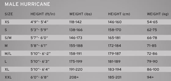 Tyr Hurricane Category 3 Triathlon Wetsuit Size Chart