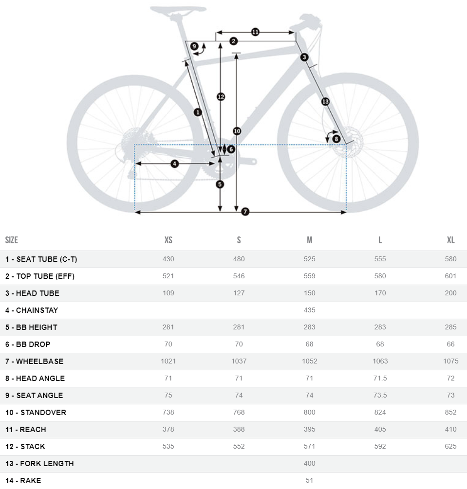 Orbea Vector Drop LTD geometry chart