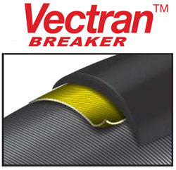 Vectran puncture protection.