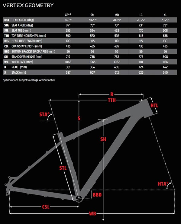 Rocky Mountain Vertex RSL geometry chart