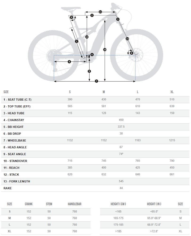 Orbea Wild FS 150 20 29S geometry chart