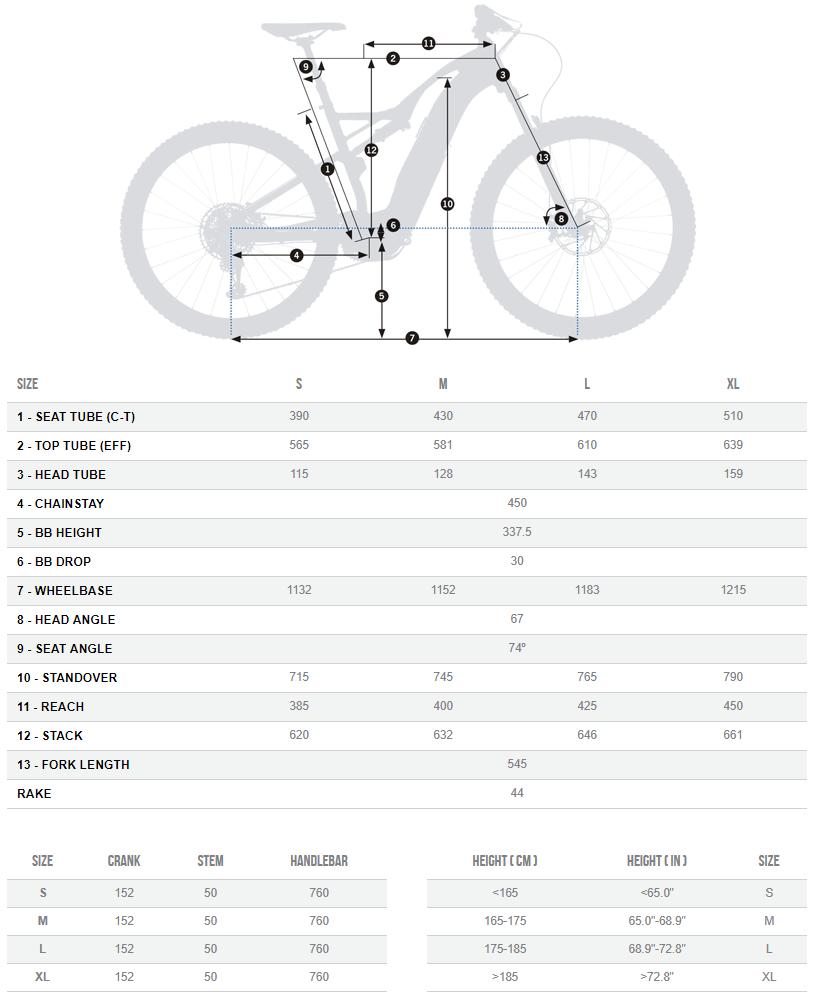 Orbea Wild FS 20 29S geometry chart