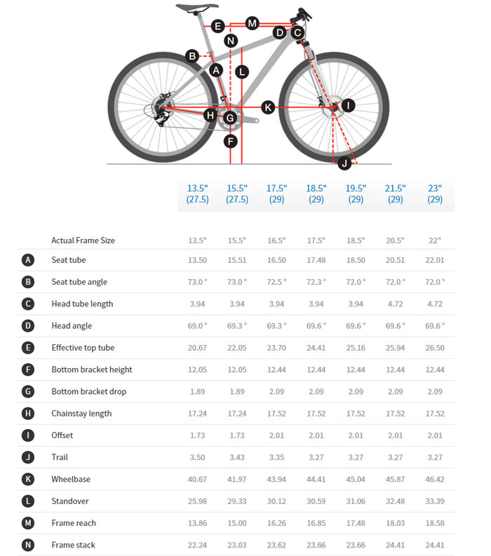 Trek X-Caliber 8 geometry chart