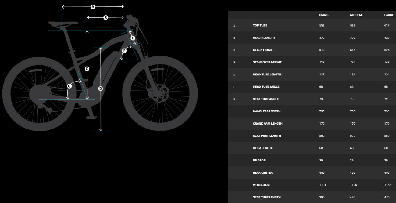 Yamaha YDX Torc geometry chart