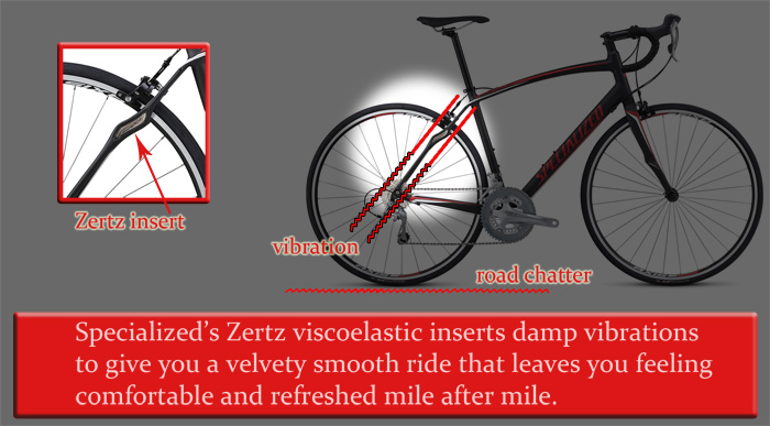 Specialized Zertz