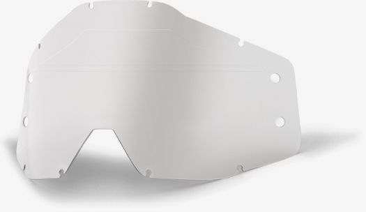 100% Replacement Forecast Lens