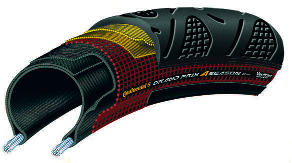 Continental Grand Prix 4 Season Black 2pk