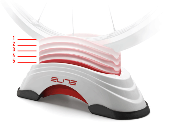 Elite SU-STA Front Wheel Support Color: White/Red