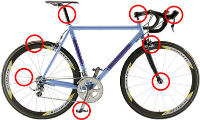 bike with parts circled in red