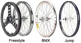 How To Pick The Right BMX Bike - Tread Bike Shop
