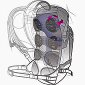 CamelBak's D.V.I.S. panel offers ventilation with a dynamic, self-adjusting fit!