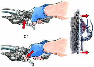 Pulling (index finger) or pushing (thumb) on the inset lever shifts the bike into a harder-pedaling cog.