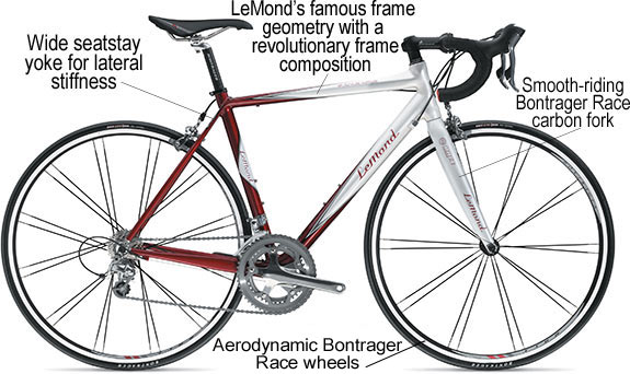 There's Only One LeMond - Trek Bicycles of Raleigh, NC