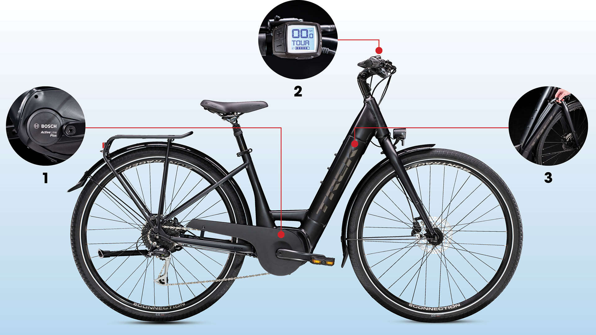 Electric Bike Anatomy