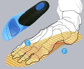 Specialized shoes pamper your feet, too!