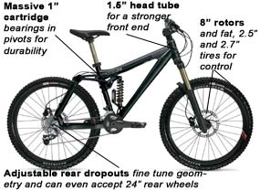 a8e1308030a New for 2005, the Session is built for hucks as big as you dare to take.  The reinforced RockerLink, ZR9000-alloy frame and hardy Bontrager Earl  components ...