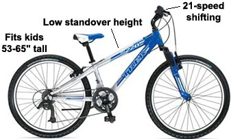 87bb5e314af Trek Kids' Bikes - Competitive Gear Erie PA Bicycles & Accessories ...
