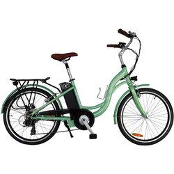 Bintelli Bicycles Journey