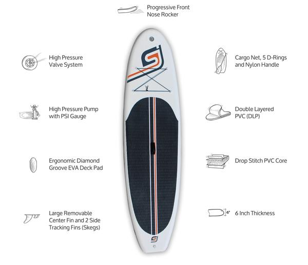 SJ PaddleBoard Stand Up PaddleBoard Rental