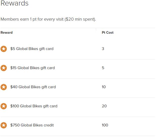 Five Stars Rewards Program | Global Bikes
