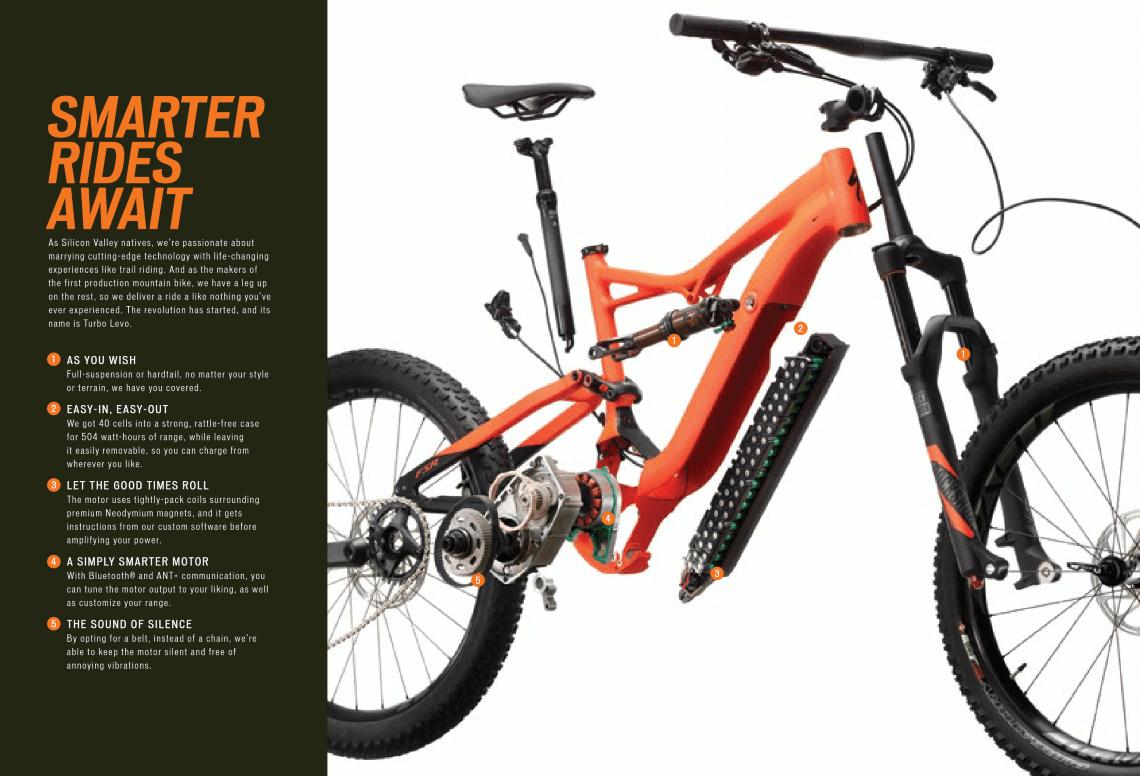 Introduction To Specialized Turbo Levo (E-Bikes)