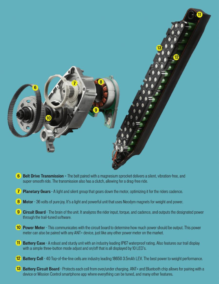 Tech Tips Specialized Turbo Levo (E-Bikes)