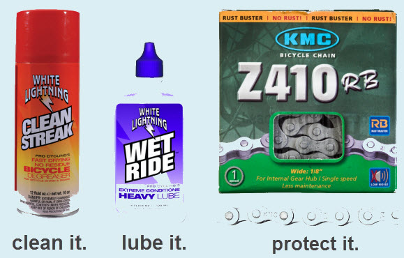 Winter Protectants for Winter Riding