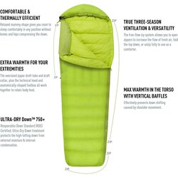 Sea to Summit Ascent ACIII Down Sleeping Bag (-18C) - Men's