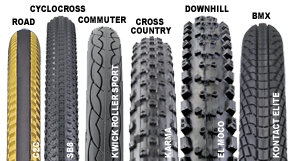 Pick the tread best for how and where you ride.