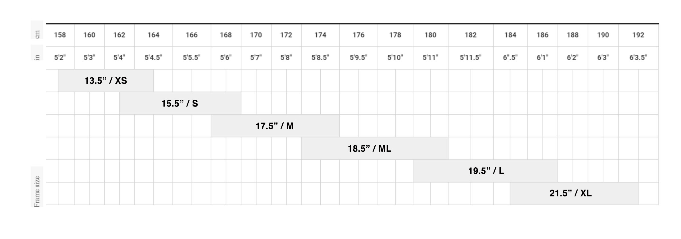 hybrid sizing chart