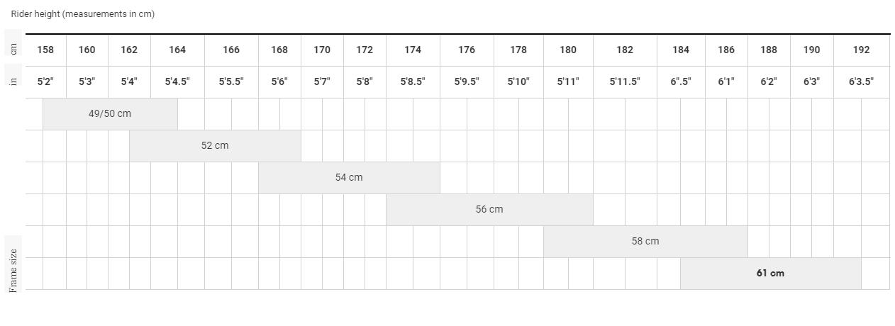 road bike sizing chart
