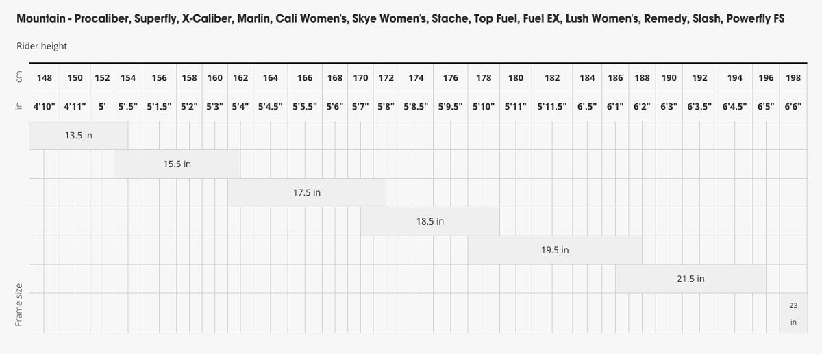 Trek MTB sizing Chart