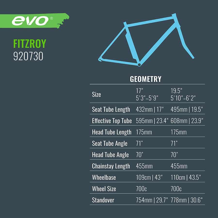 Fitzroy geometry chart