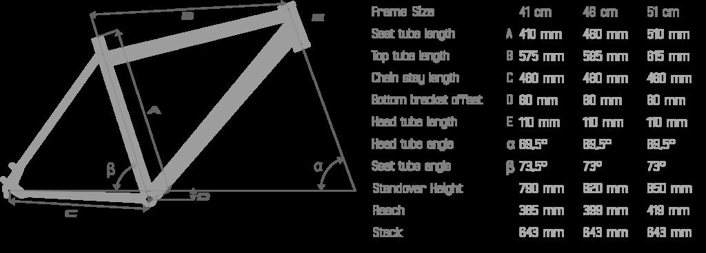 Estream EVO 2 27.5 Plus geometry chart